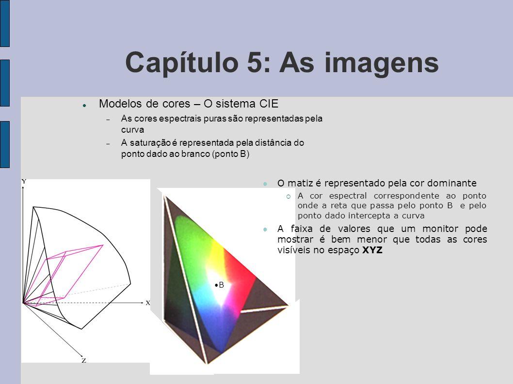 Capítulo 5: As imagens B Modelos de cores – O sistema CIE As cores espectrais puras são representadas pela curva A saturação é representada pela distâ