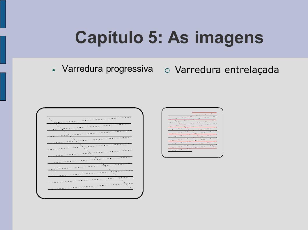 Capítulo 5: As imagens Varredura progressiva Varredura entrelaçada