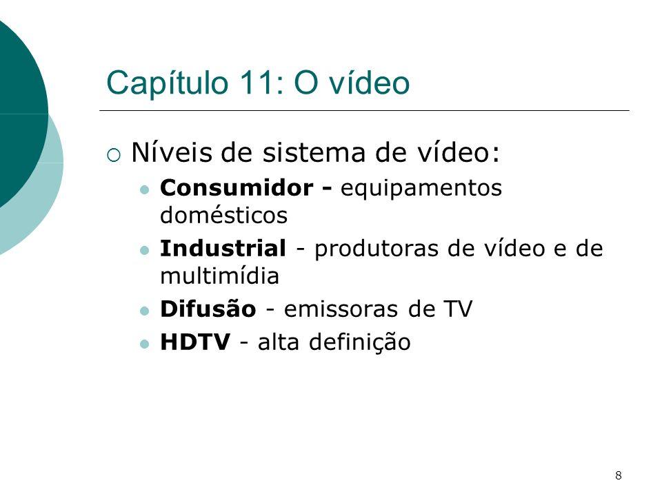 8 Capítulo 11: O vídeo Níveis de sistema de vídeo: Consumidor - equipamentos domésticos Industrial - produtoras de vídeo e de multimídia Difusão - emissoras de TV HDTV - alta definição