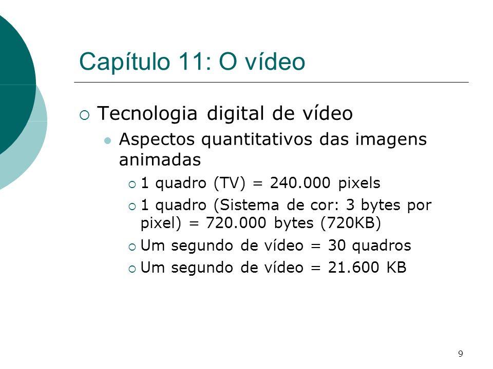 9 Capítulo 11: O vídeo Tecnologia digital de vídeo Aspectos quantitativos das imagens animadas 1 quadro (TV) = 240.000 pixels 1 quadro (Sistema de cor: 3 bytes por pixel) = 720.000 bytes (720KB) Um segundo de vídeo = 30 quadros Um segundo de vídeo = 21.600 KB