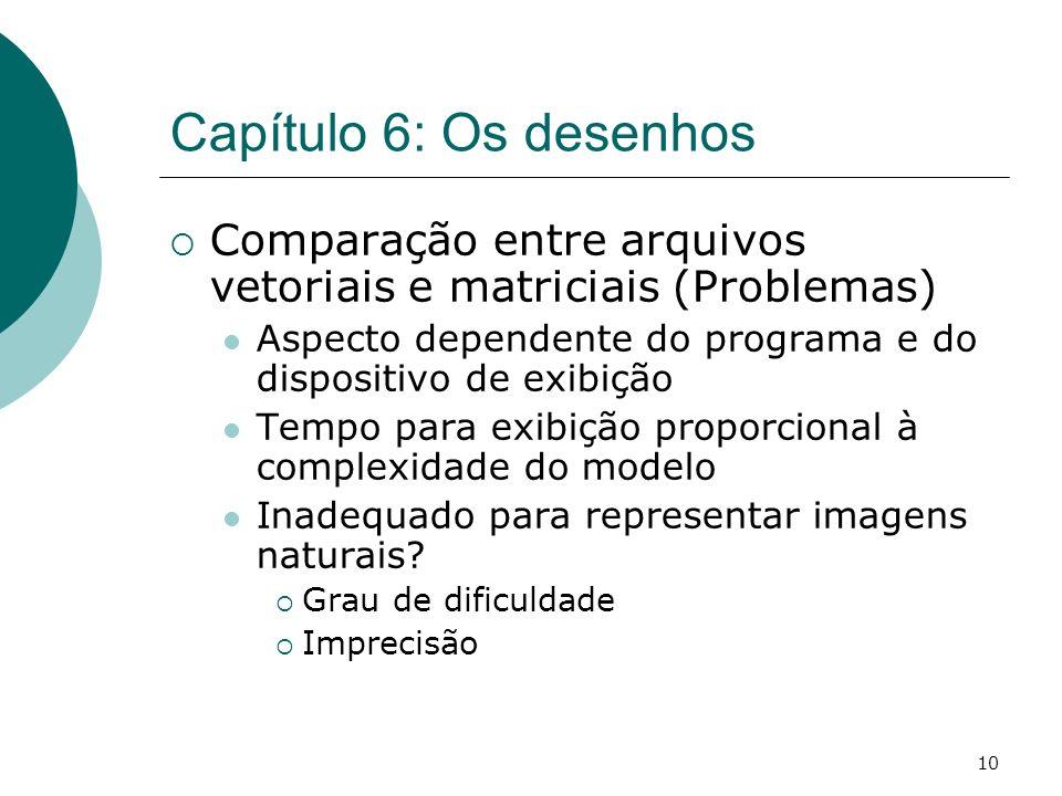 10 Capítulo 6: Os desenhos Comparação entre arquivos vetoriais e matriciais (Problemas) Aspecto dependente do programa e do dispositivo de exibição Te