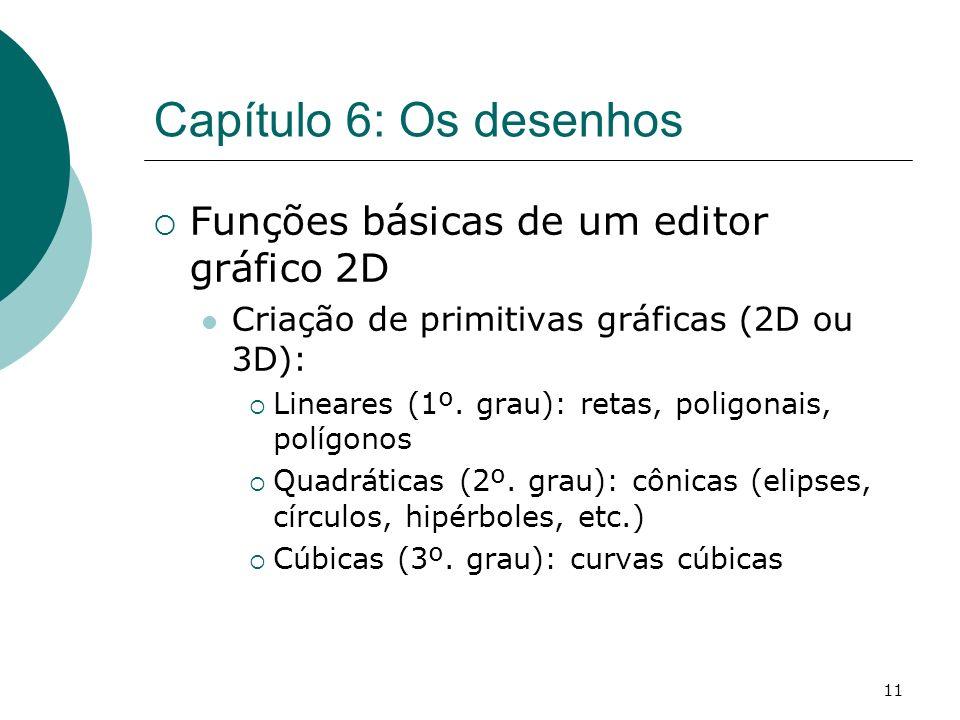 11 Capítulo 6: Os desenhos Funções básicas de um editor gráfico 2D Criação de primitivas gráficas (2D ou 3D): Lineares (1º. grau): retas, poligonais,