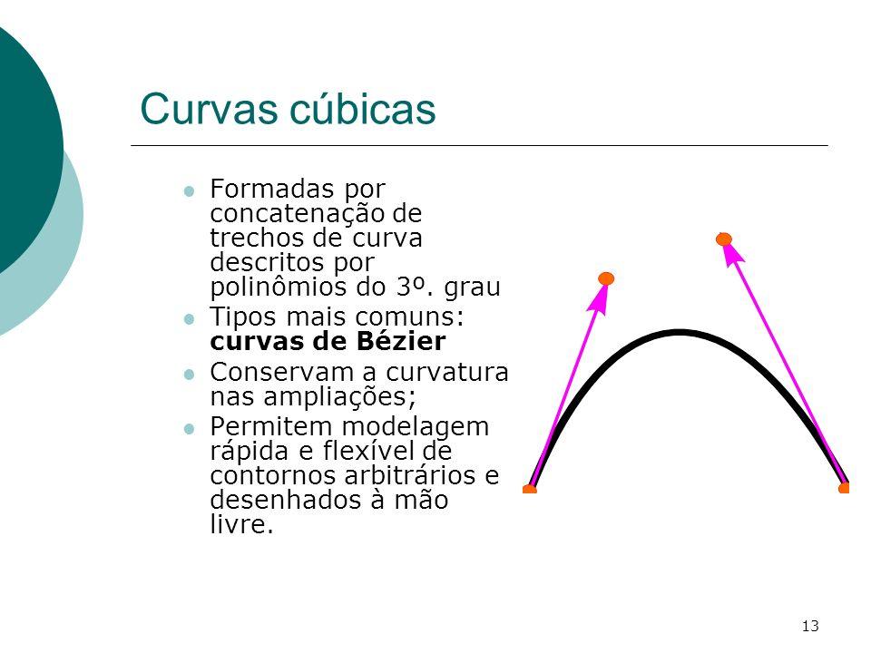 13 Curvas cúbicas Formadas por concatenação de trechos de curva descritos por polinômios do 3º. grau Tipos mais comuns: curvas de Bézier Conservam a c