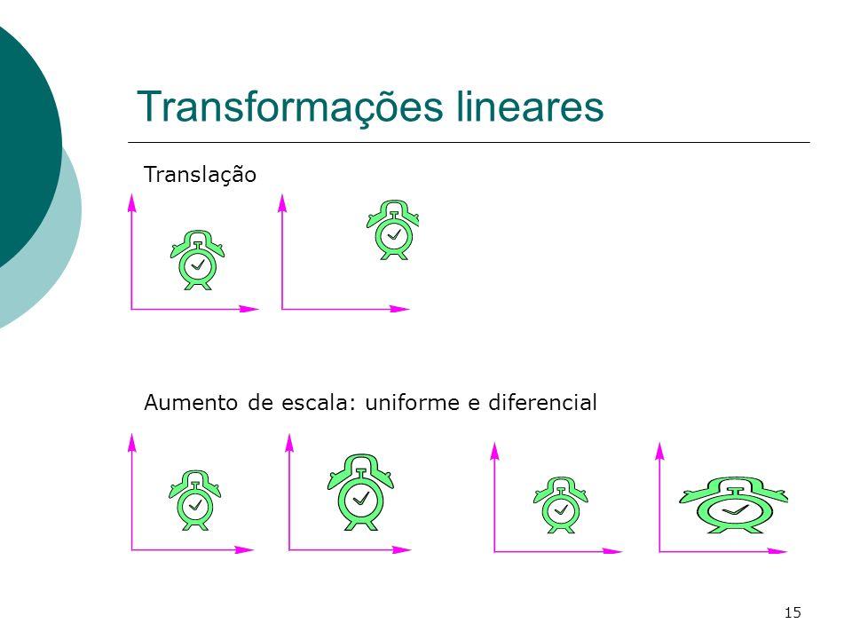 15 Transformações lineares Translação Aumento de escala: uniforme e diferencial