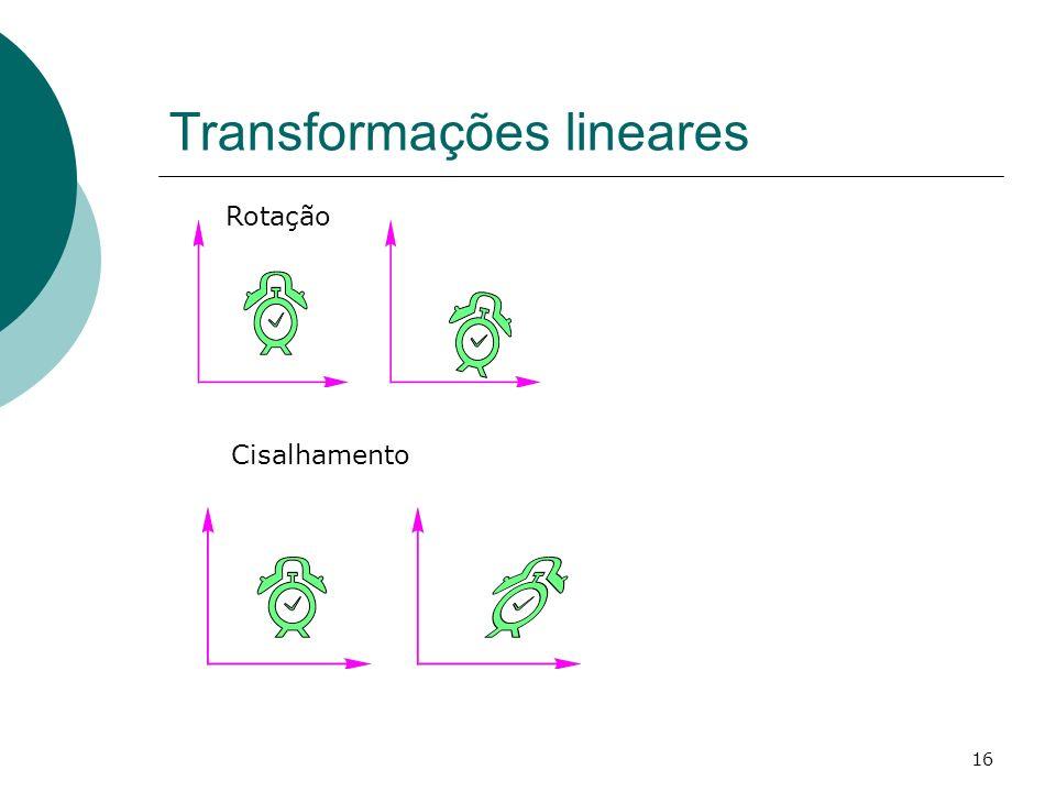 16 Transformações lineares Rotação Cisalhamento
