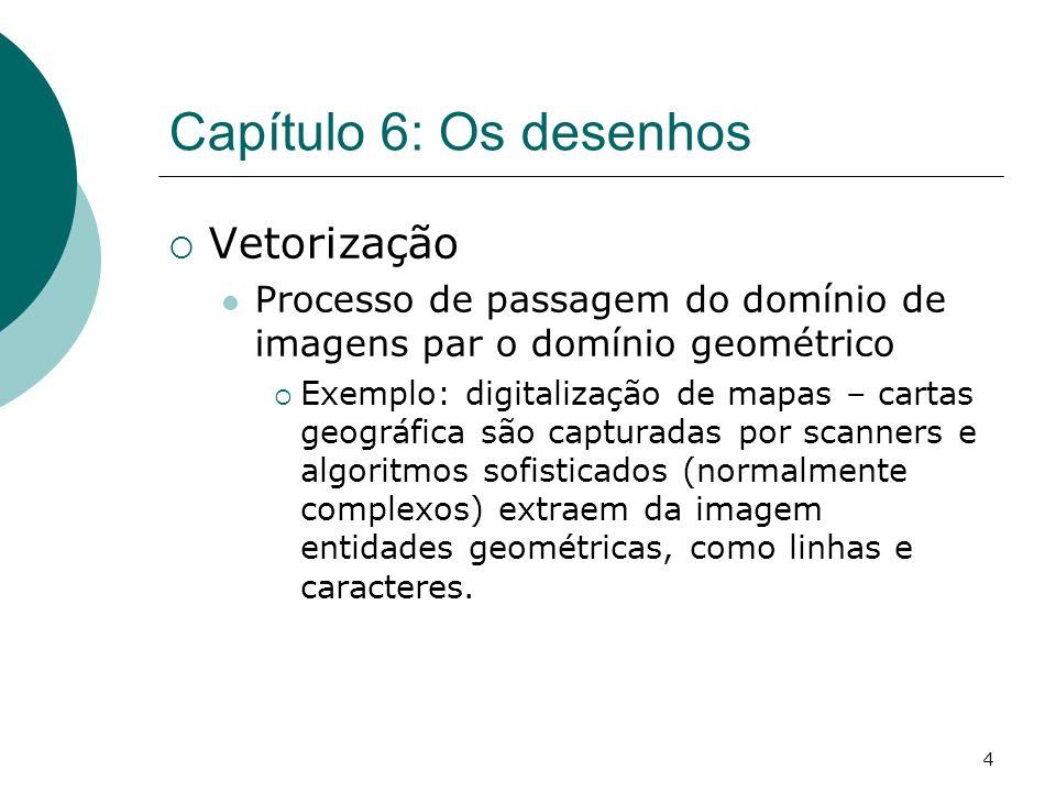 5 Vetorização http://www.ajs.com.br/vetorizacao/index.html