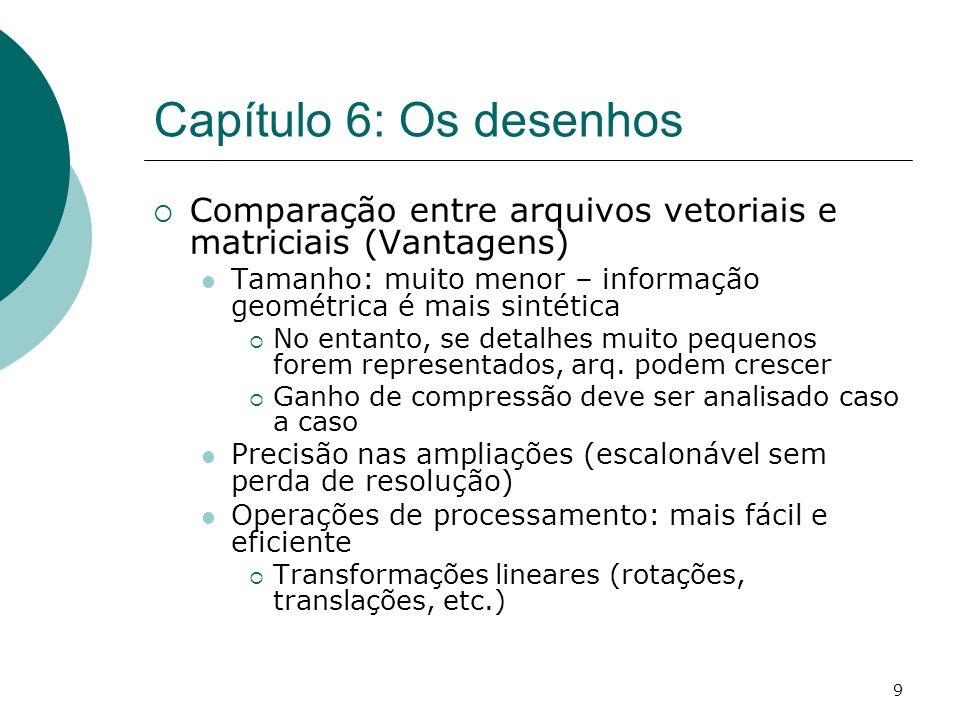 9 Capítulo 6: Os desenhos Comparação entre arquivos vetoriais e matriciais (Vantagens) Tamanho: muito menor – informação geométrica é mais sintética N