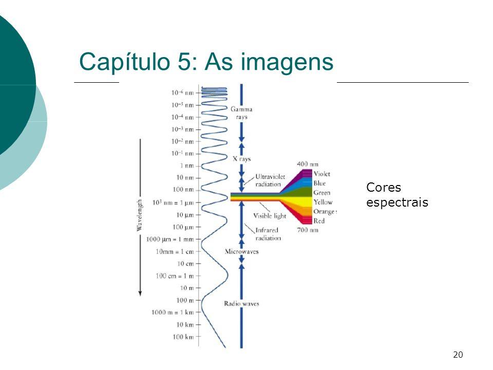 20 Capítulo 5: As imagens Cores espectrais