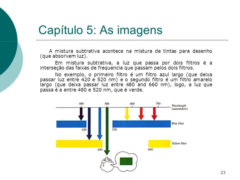 23 Capítulo 5: As imagens A mistura subtrativa acontece na mistura de tintas para desenho (que absorvem luz).