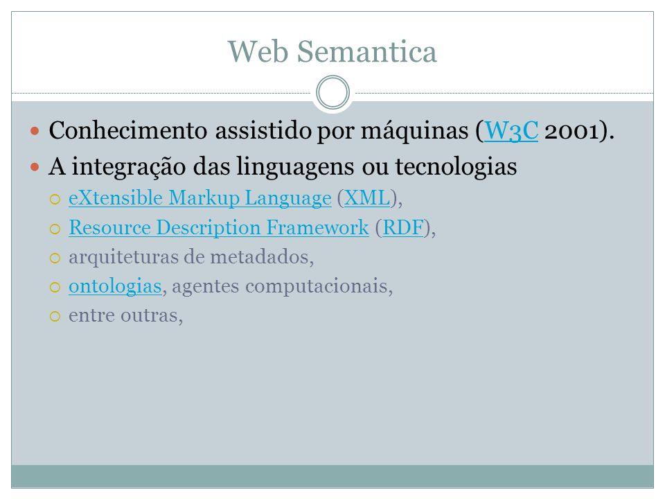 Web Semantica Conhecimento assistido por máquinas (W3C 2001).W3C A integração das linguagens ou tecnologias eXtensible Markup Language (XML), eXtensible Markup LanguageXML Resource Description Framework (RDF), Resource Description FrameworkRDF arquiteturas de metadados, ontologias, agentes computacionais, ontologias entre outras,