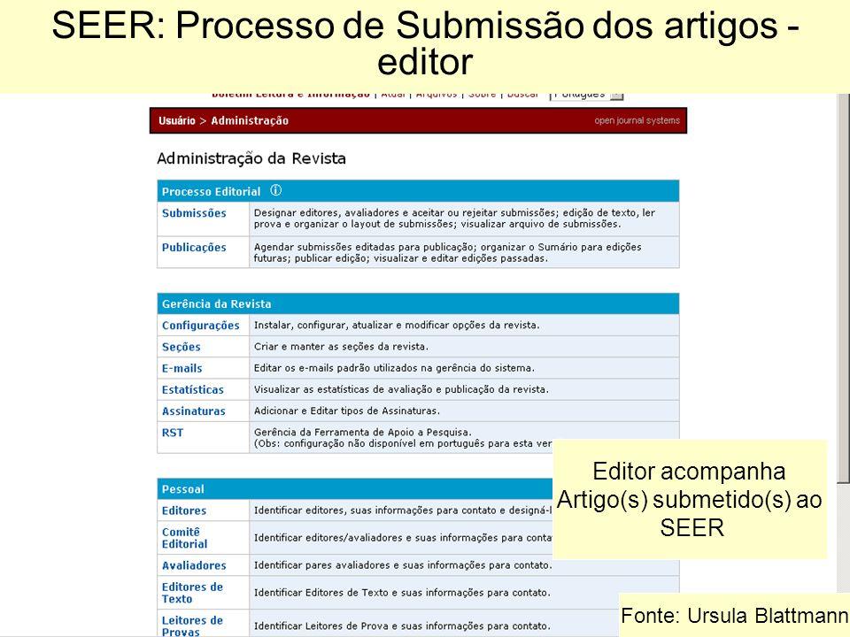 SEER: Processo de Submissão dos artigos - editor Editor acompanha Artigo(s) submetido(s) ao SEER Fonte: Ursula Blattmann