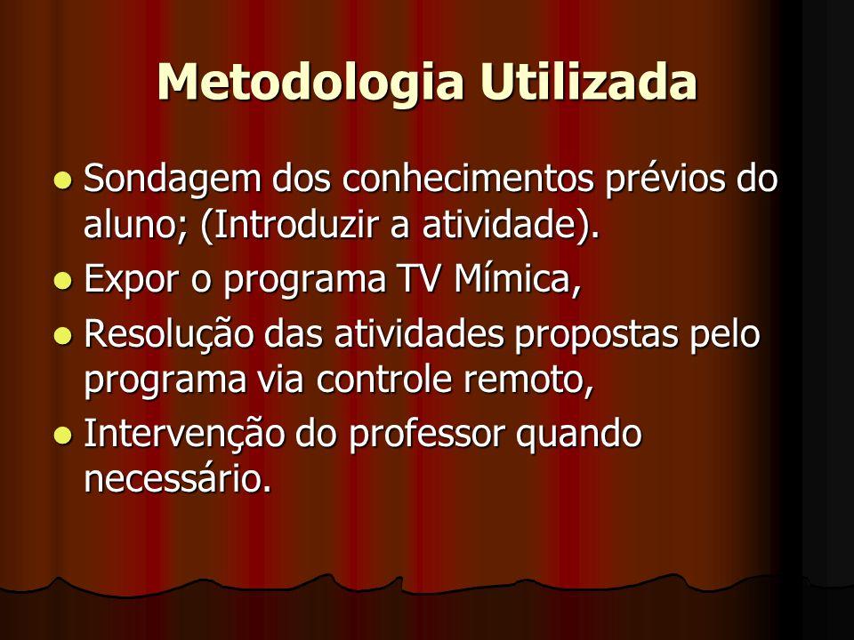 Metodologia Utilizada Sondagem dos conhecimentos prévios do aluno; (Introduzir a atividade). Sondagem dos conhecimentos prévios do aluno; (Introduzir
