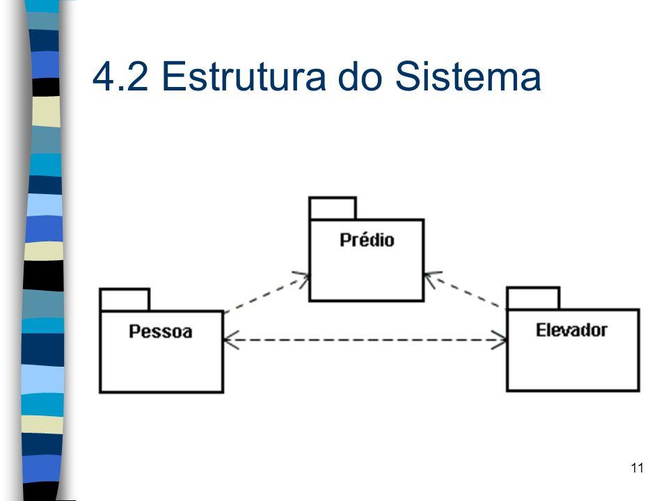 11 4.2 Estrutura do Sistema