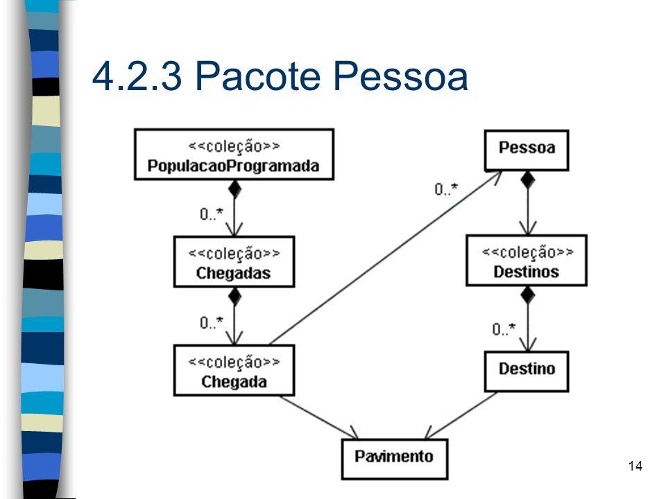 14 4.2.3 Pacote Pessoa