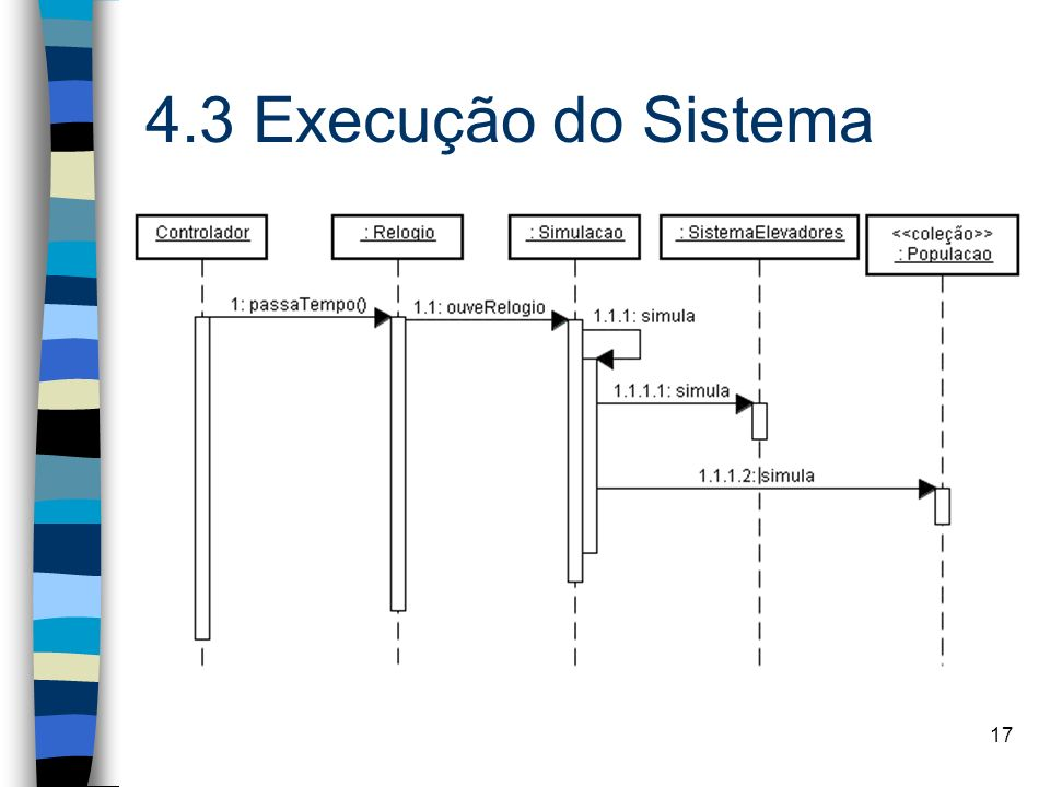 17 4.3 Execução do Sistema