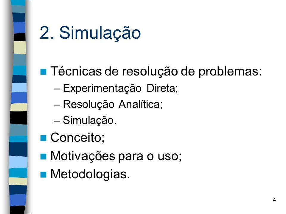 4 2. Simulação Técnicas de resolução de problemas: –Experimentação Direta; –Resolução Analítica; –Simulação. Conceito; Motivações para o uso; Metodolo