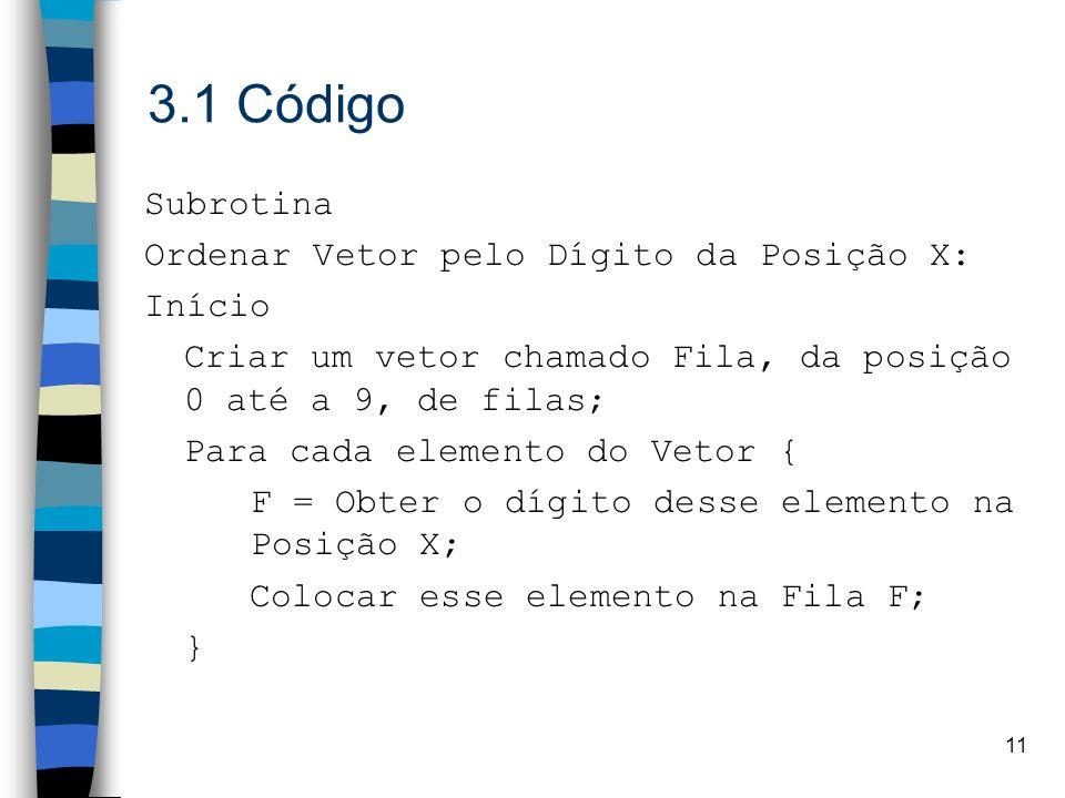 11 3.1 Código Subrotina Ordenar Vetor pelo Dígito da Posição X: Início Criar um vetor chamado Fila, da posição 0 até a 9, de filas; Para cada elemento do Vetor { F = Obter o dígito desse elemento na Posição X; Colocar esse elemento na Fila F; }