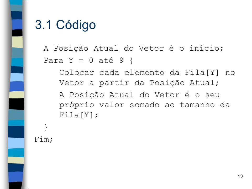 12 3.1 Código A Posição Atual do Vetor é o início; Para Y = 0 até 9 { Colocar cada elemento da Fila[Y] no Vetor a partir da Posição Atual; A Posição Atual do Vetor é o seu próprio valor somado ao tamanho da Fila[Y]; } Fim;