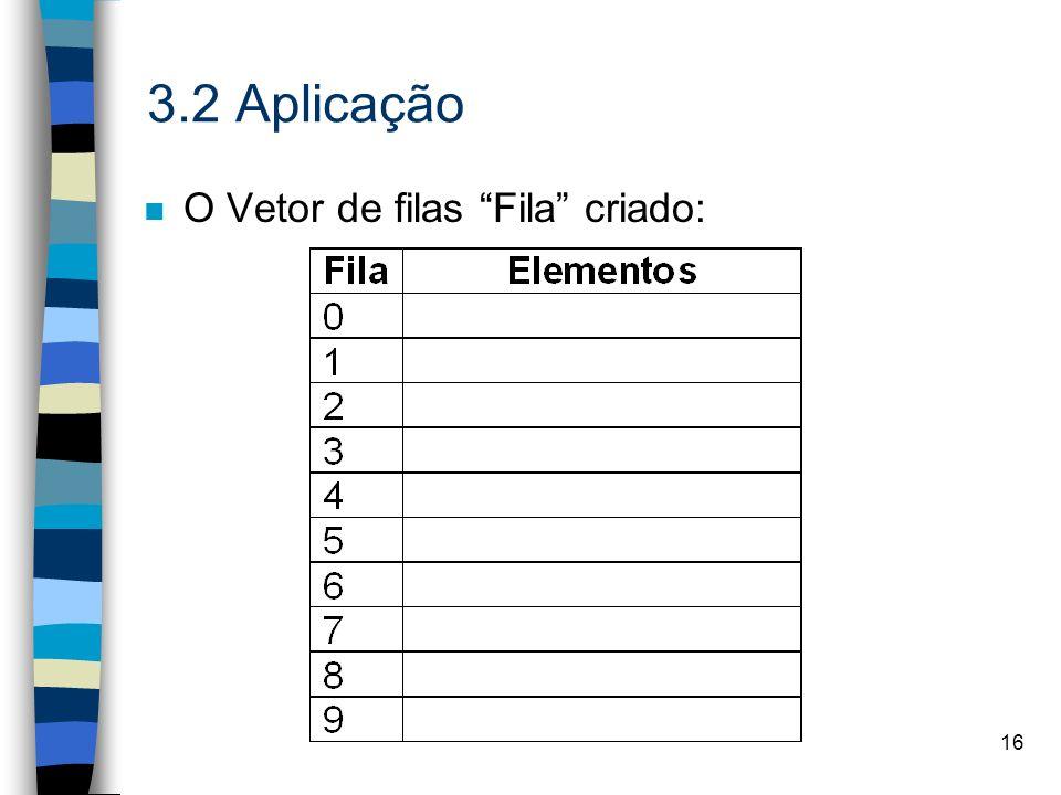 16 3.2 Aplicação n O Vetor de filas Fila criado: