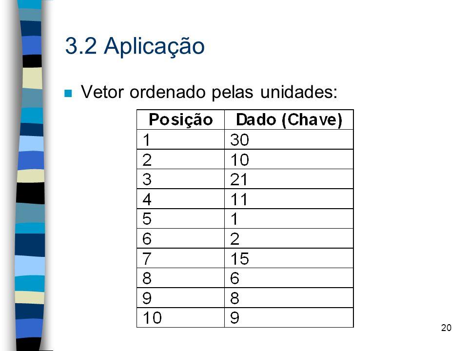 20 3.2 Aplicação n Vetor ordenado pelas unidades: