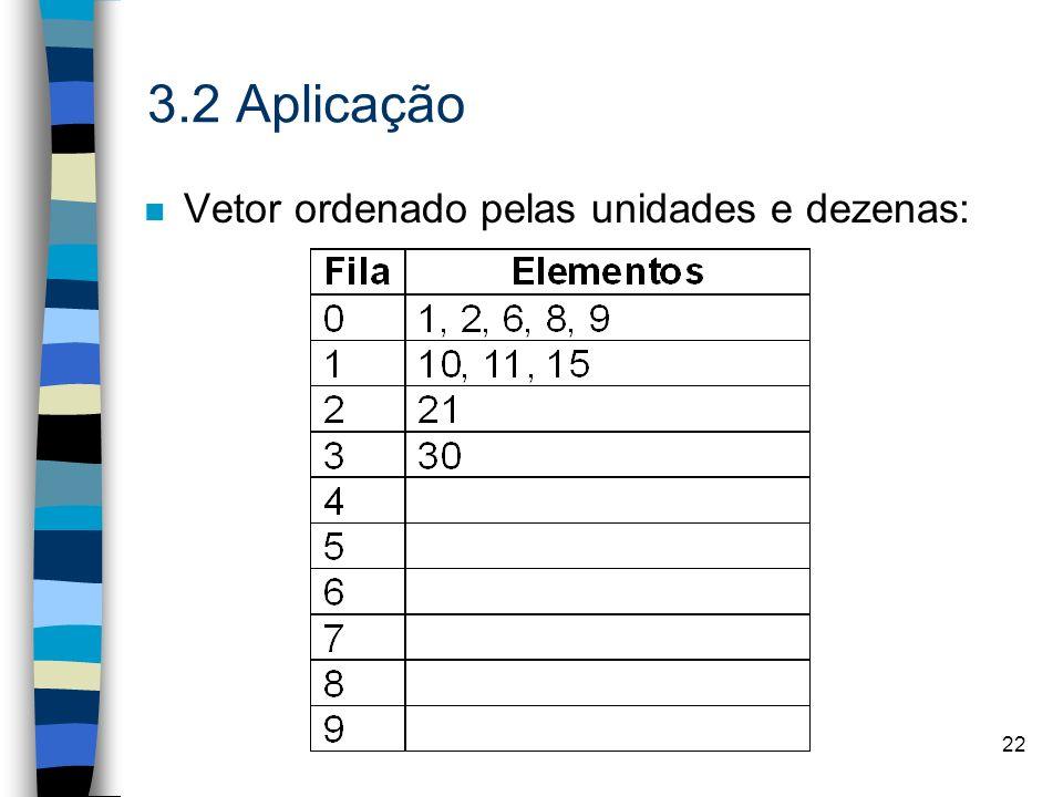 22 3.2 Aplicação n Vetor ordenado pelas unidades e dezenas: