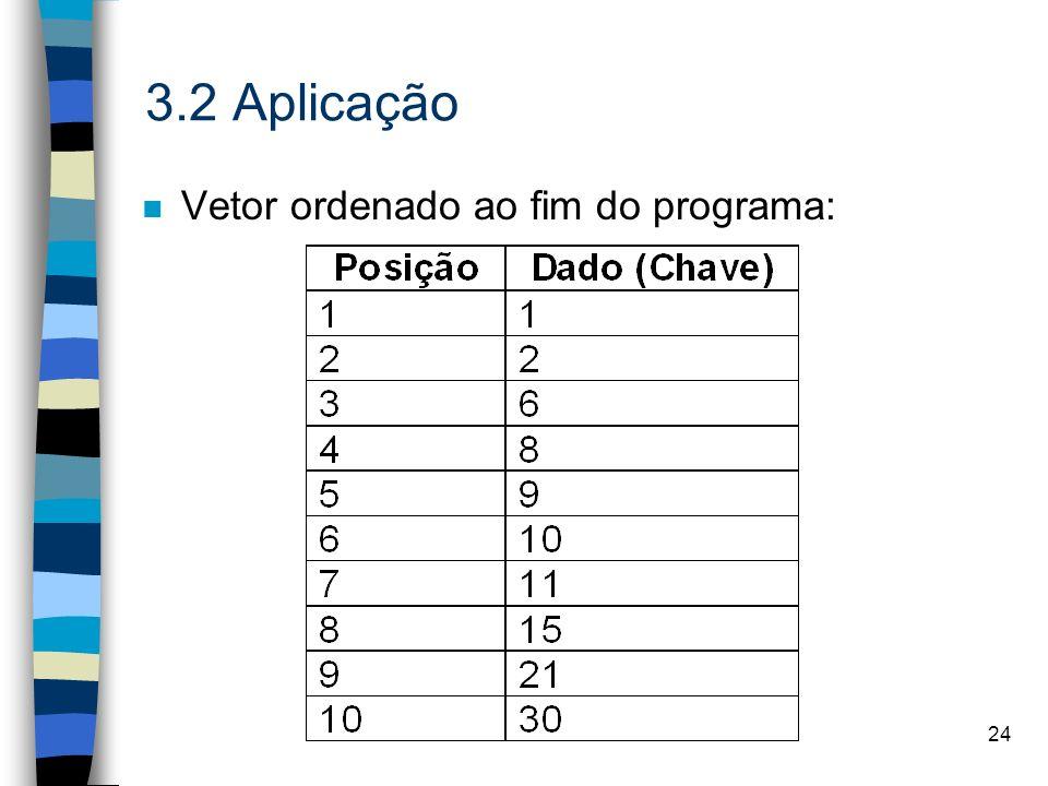 24 3.2 Aplicação n Vetor ordenado ao fim do programa: