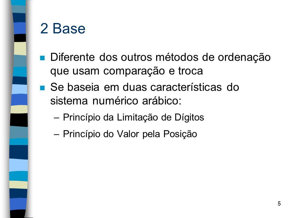 5 2 Base n Diferente dos outros métodos de ordenação que usam comparação e troca n Se baseia em duas características do sistema numérico arábico: –Princípio da Limitação de Dígitos –Princípio do Valor pela Posição