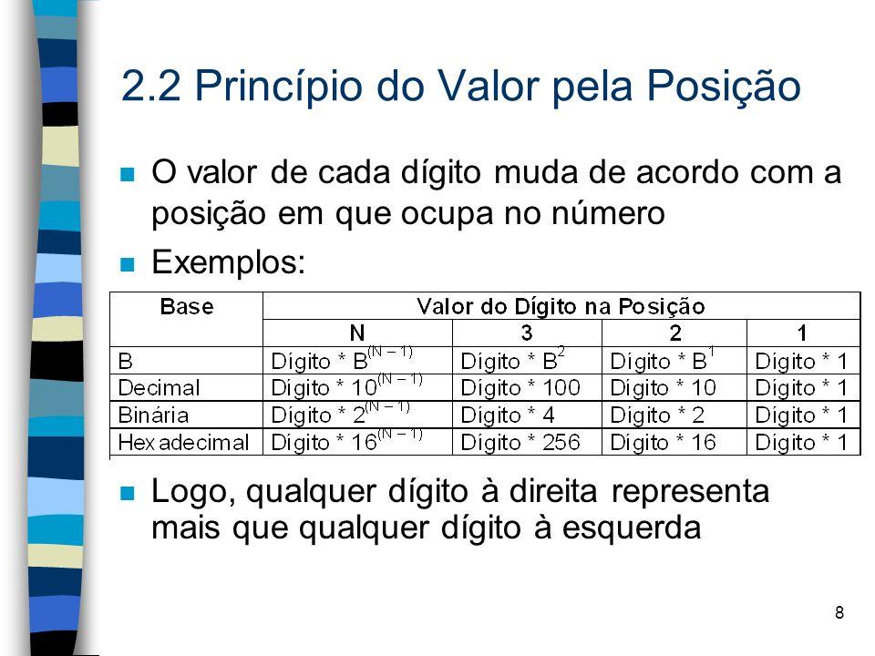 9 2.3 Aplicando os Dois Princípios n Inicia-se ordenando os dados pelo dígito da posição 1 (menos significativo) n Para essa ordenação é usado um algoritmo baseado no Princípio da Limitação de Dígitos n Passa-se então para a ordenação pelo dígito da posição 2, depois 3 e assim por diante, até o número máximo de dígitos que os dados podem ter
