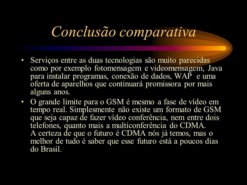 Conclusão comparativa Serviços entre as duas tecnologias são muito parecidas como por exemplo fotomensagem e videomensagem, Java para instalar program