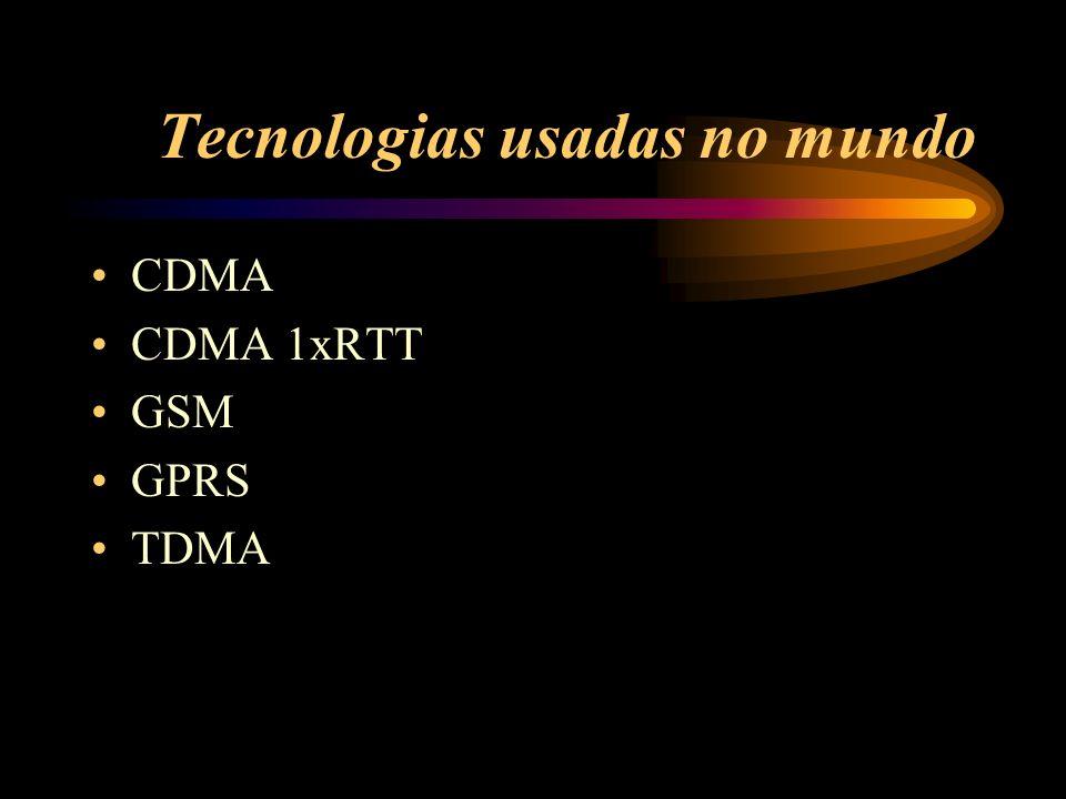 Tecnologias usadas no mundo CDMA CDMA 1xRTT GSM GPRS TDMA