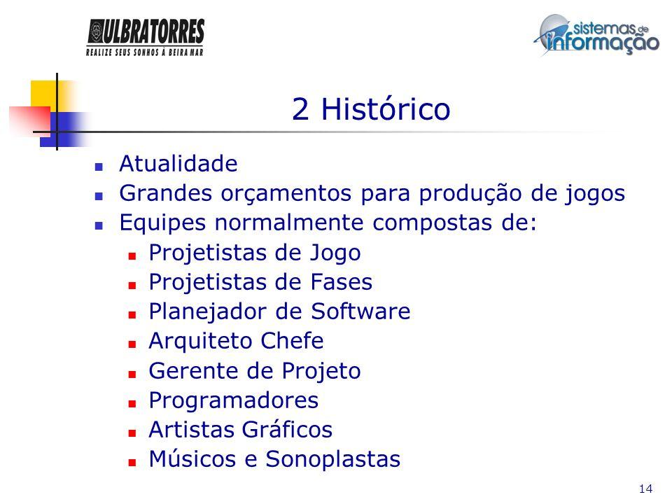 14 2 Histórico Atualidade Grandes orçamentos para produção de jogos Equipes normalmente compostas de: Projetistas de Jogo Projetistas de Fases Planeja