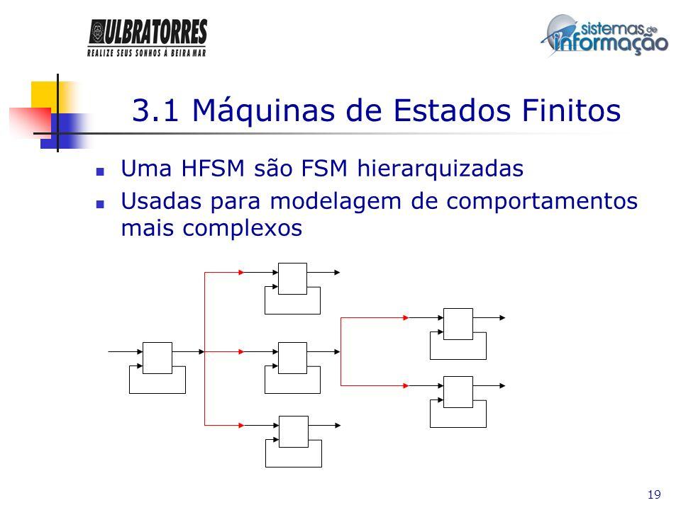 19 3.1 Máquinas de Estados Finitos Uma HFSM são FSM hierarquizadas Usadas para modelagem de comportamentos mais complexos