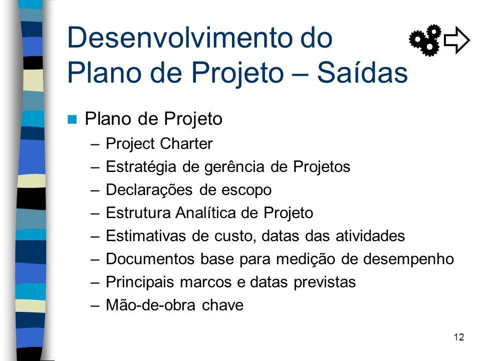 12 Desenvolvimento do Plano de Projeto – Saídas Plano de Projeto –Project Charter –Estratégia de gerência de Projetos –Declarações de escopo –Estrutur