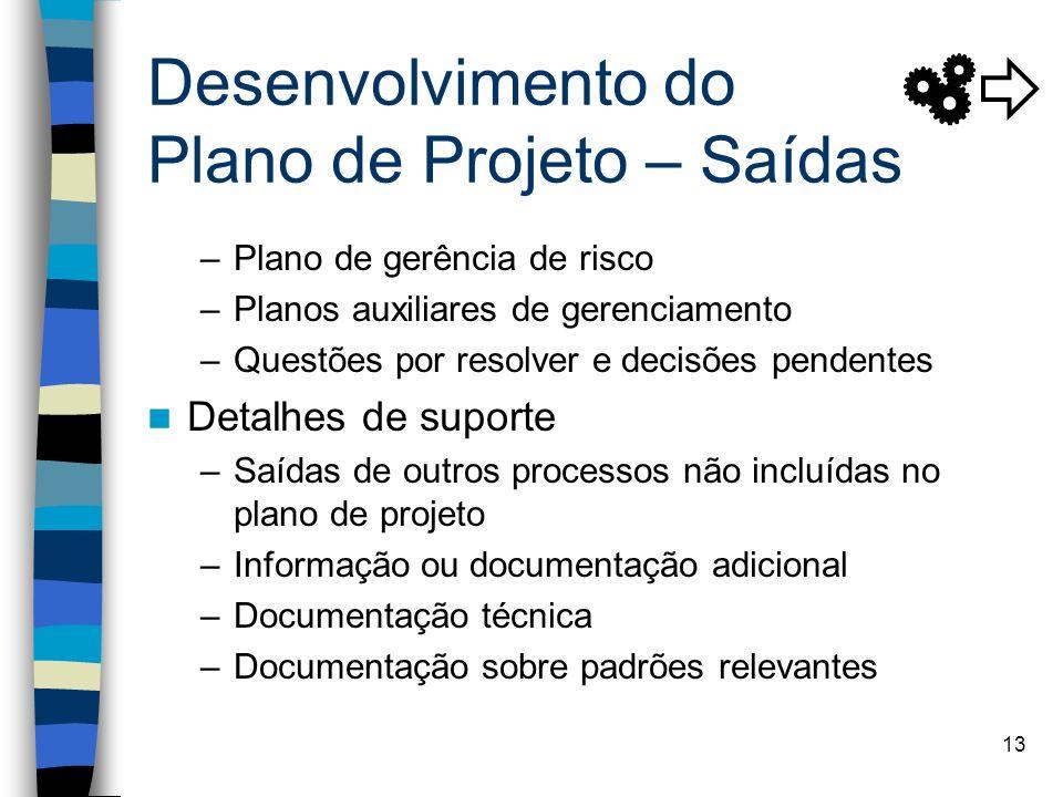 13 Desenvolvimento do Plano de Projeto – Saídas –Plano de gerência de risco –Planos auxiliares de gerenciamento –Questões por resolver e decisões pend
