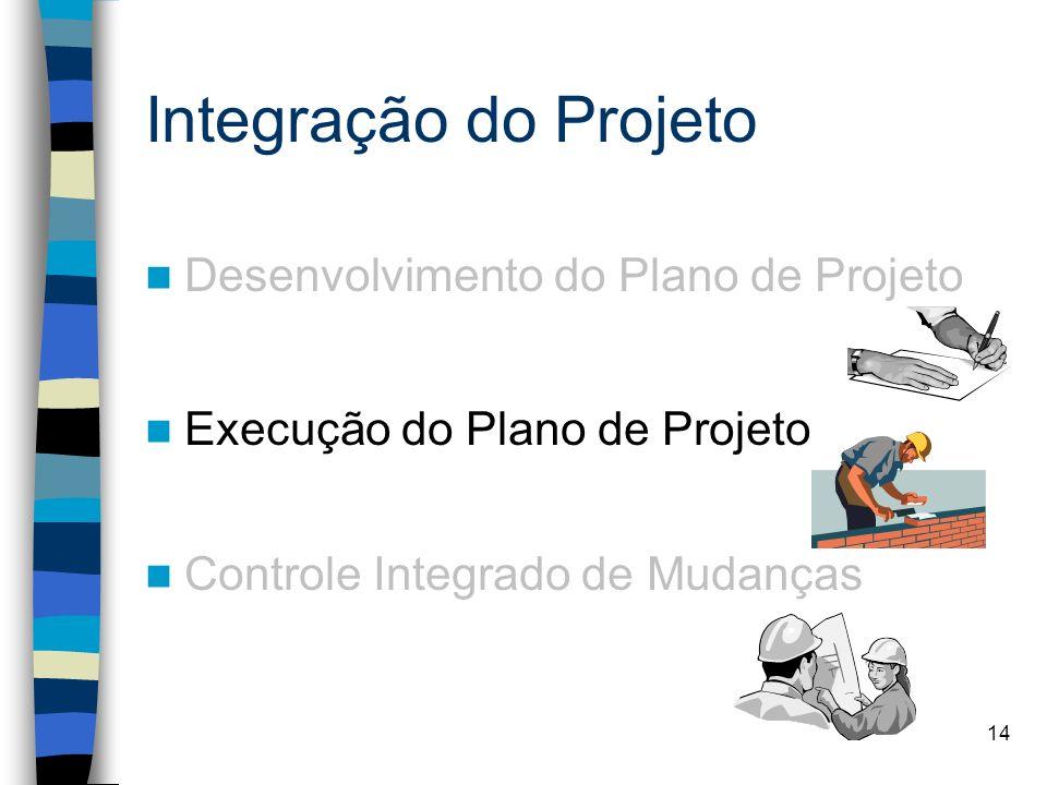 14 Integração do Projeto Desenvolvimento do Plano de Projeto Execução do Plano de Projeto Controle Integrado de Mudanças