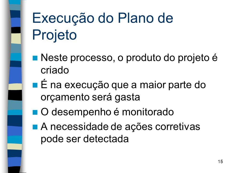15 Execução do Plano de Projeto Neste processo, o produto do projeto é criado É na execução que a maior parte do orçamento será gasta O desempenho é m