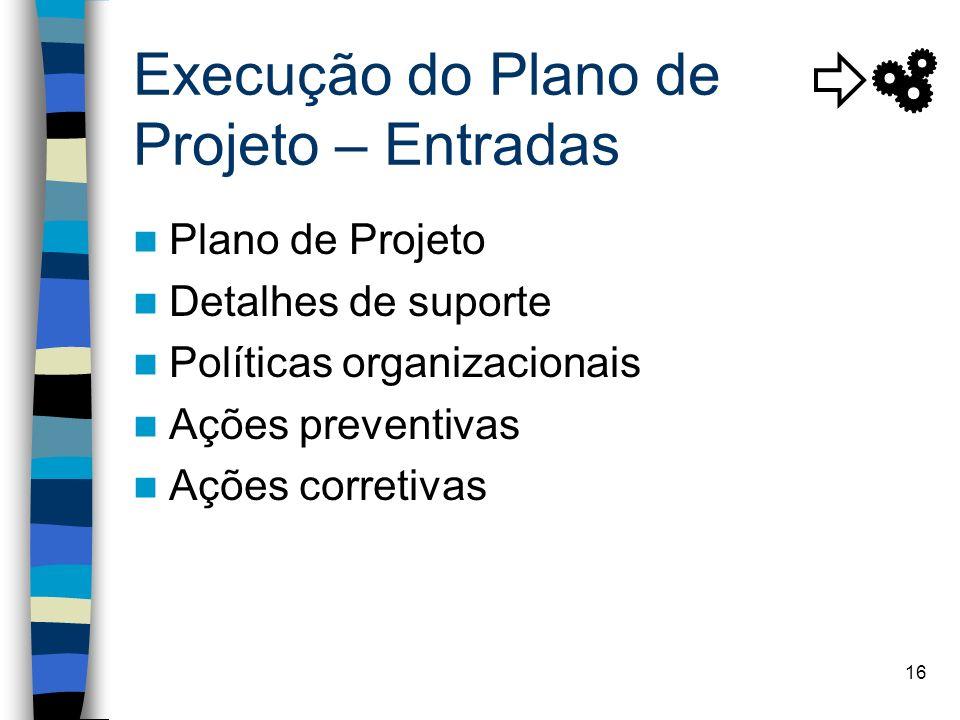 16 Execução do Plano de Projeto – Entradas Plano de Projeto Detalhes de suporte Políticas organizacionais Ações preventivas Ações corretivas