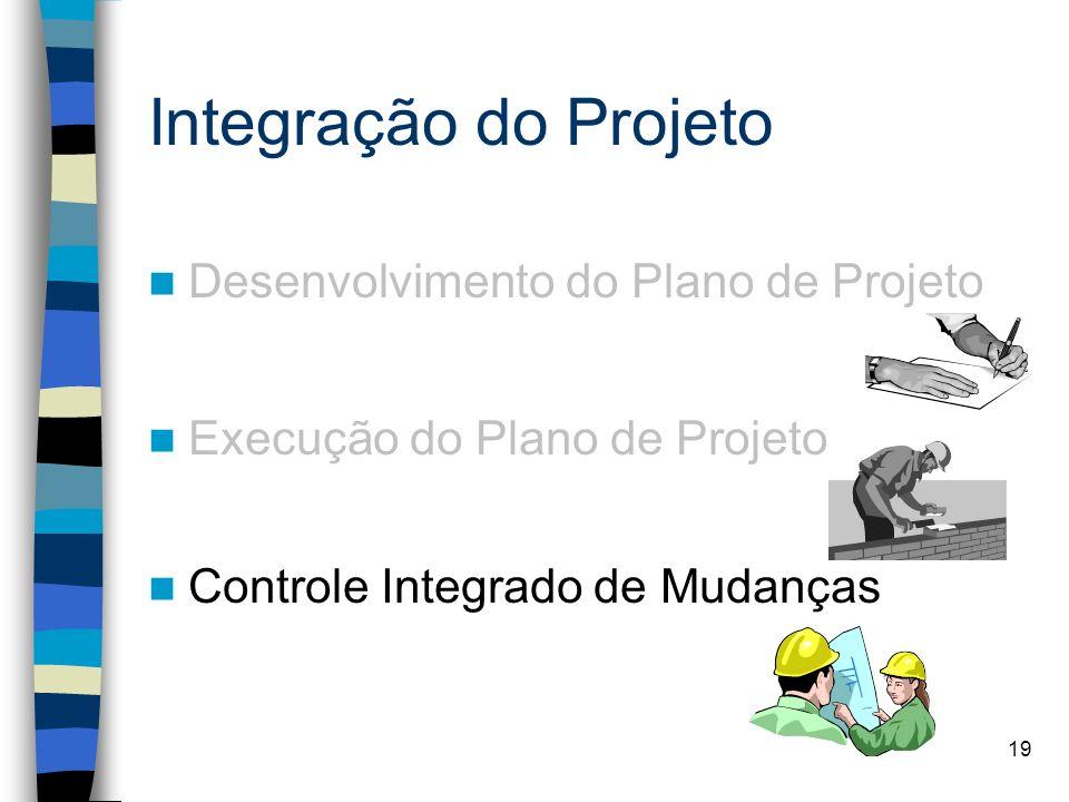 19 Integração do Projeto Desenvolvimento do Plano de Projeto Execução do Plano de Projeto Controle Integrado de Mudanças