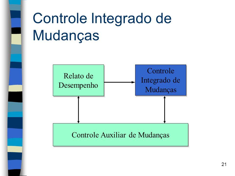 21 Controle Integrado de Mudanças Relato de Desempenho Controle Auxiliar de Mudanças Controle Integrado de Mudanças