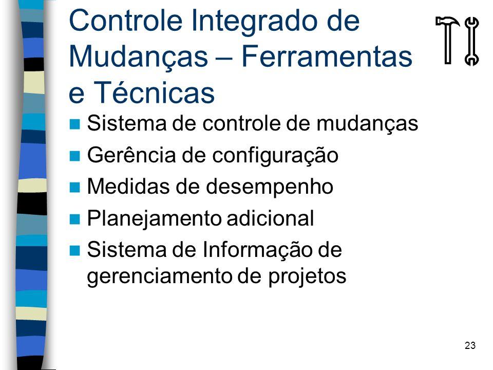 23 Controle Integrado de Mudanças – Ferramentas e Técnicas Sistema de controle de mudanças Gerência de configuração Medidas de desempenho Planejamento