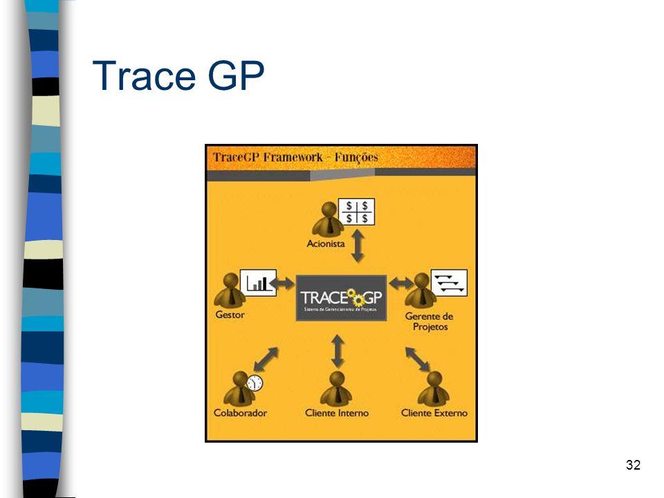 32 Trace GP