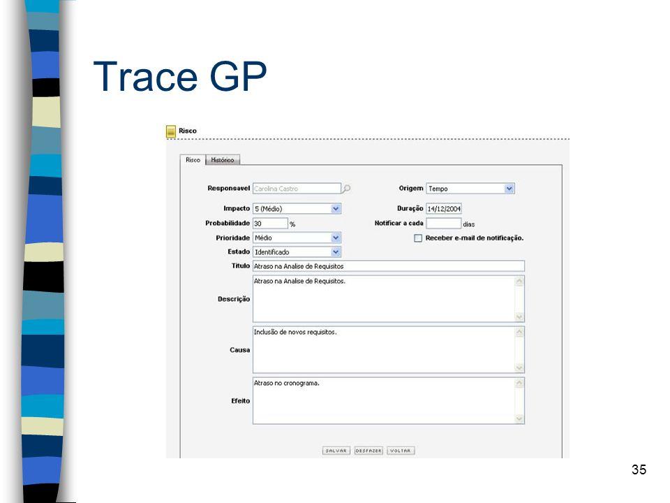 35 Trace GP
