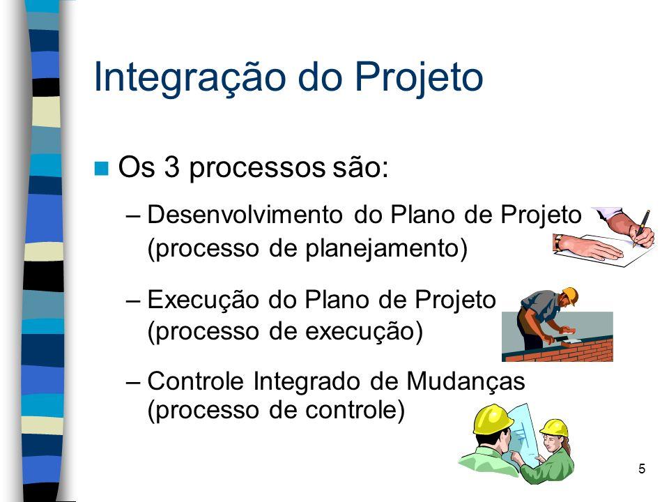 5 Integração do Projeto Os 3 processos são: –Desenvolvimento do Plano de Projeto (processo de planejamento) –Execução do Plano de Projeto (processo de