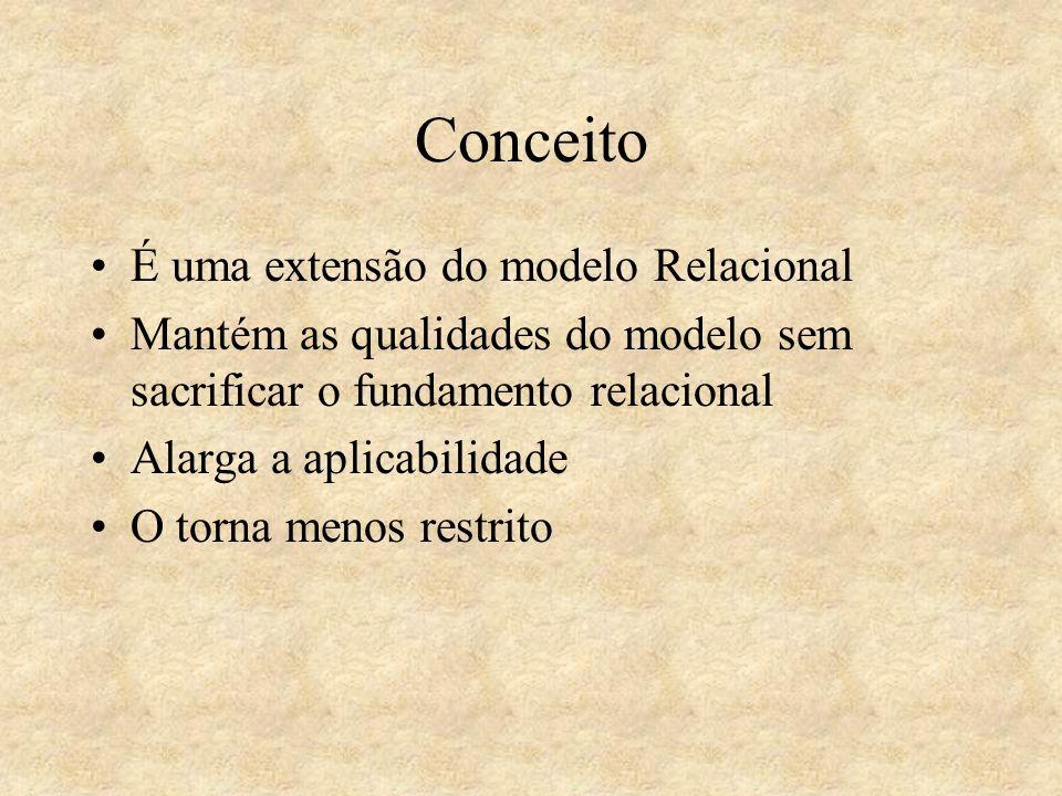 Conceito É uma extensão do modelo Relacional Mantém as qualidades do modelo sem sacrificar o fundamento relacional Alarga a aplicabilidade O torna men
