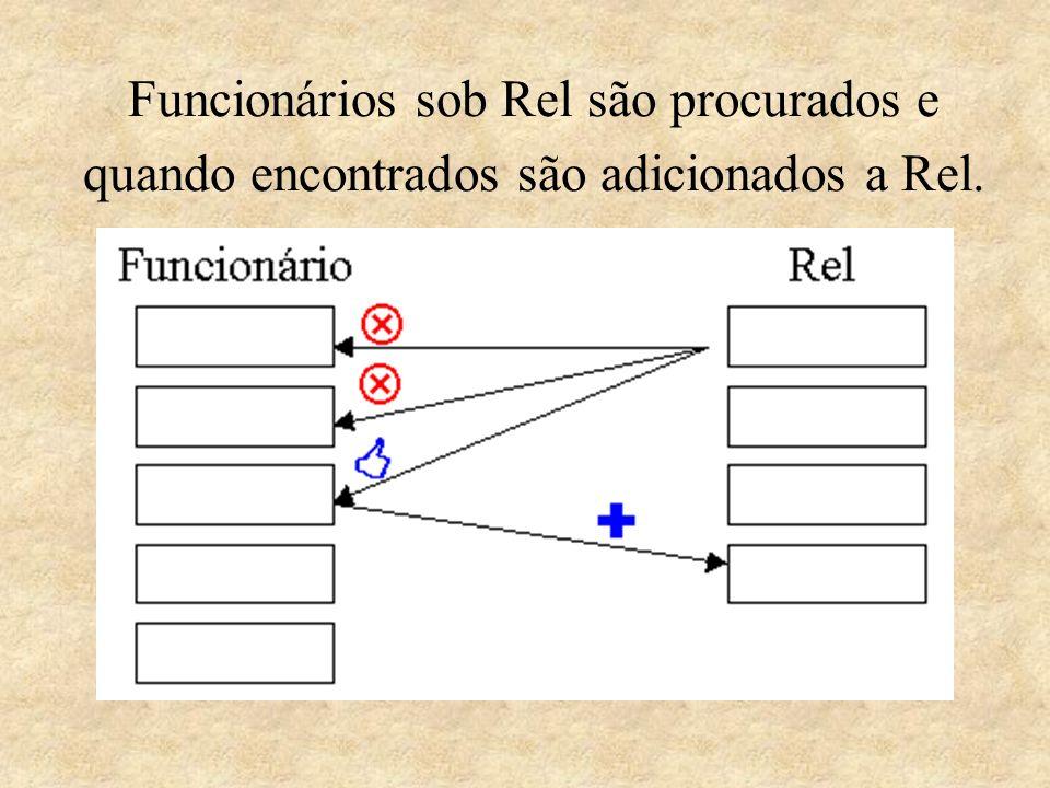 Funcionários sob Rel são procurados e quando encontrados são adicionados a Rel.