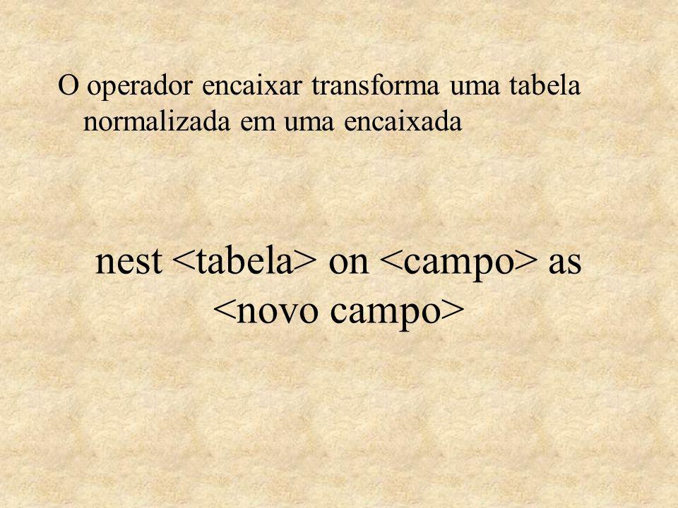 nest on as O operador encaixar transforma uma tabela normalizada em uma encaixada