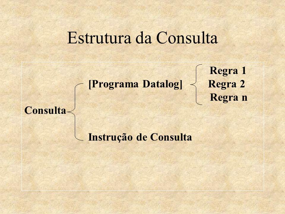 Estrutura de uma Regra Cabeça Corpo NovaRelação : - Literal 1,..., Literal n, predicado