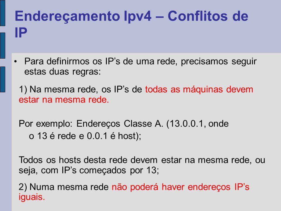 Endereçamento Ipv4 – Conflitos de IP