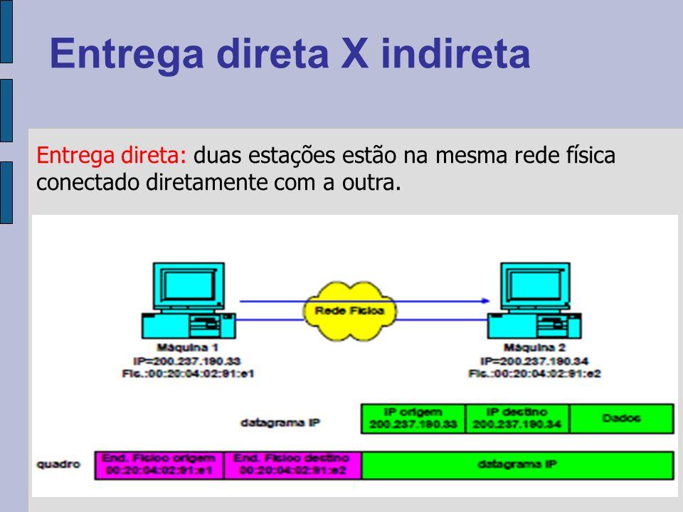 Entrega direta X indireta Mas como uma estação emissora pode saber que a estação de destino se encontra em uma rede diretamente conectada .