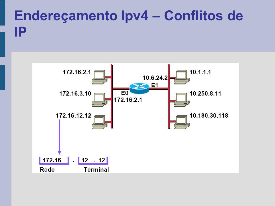 Serve para extrair a identificação de rede de um endereço IP através de uma operação simples de AND binário Exemplo: Endereço IP: 200.